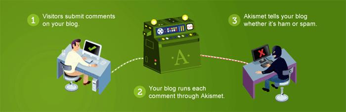 Akismet - 迷惑コメントスパムを除去できるWordPressプラグイン