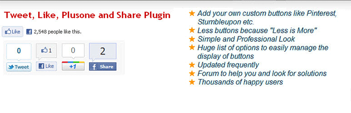 Tweet Like Google +1 and Share