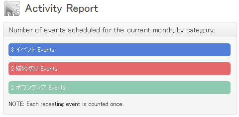 Activity Report(イベント活動履歴)