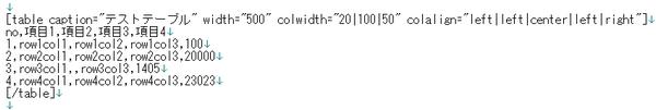 ショートコード記述例
