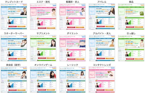 WordPress版 ランキングタイプ①