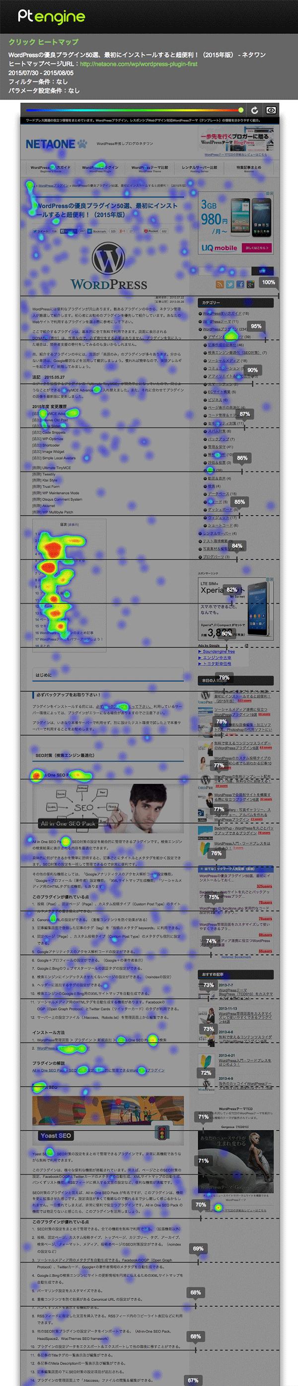 ヒートマップ解析画面