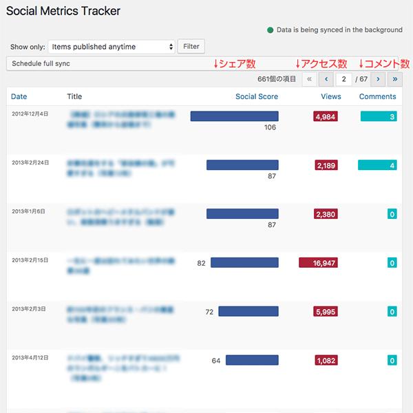 ソーシャルメディア統計情報